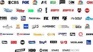 IPTV M3u Playlist Usa Server Channels