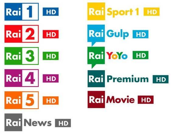 Italie 4K HD SD iptv m3u lists Gratuit